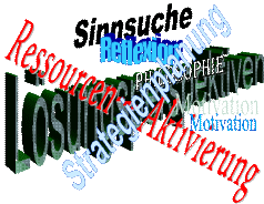 wordle1: Beratung Coaching Philosophie Lösungsperspektiven Ressourcen-Aktivierung Motivation Strategienplanung Sinnsuche Reflexion